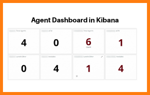 Using Kibana for your Amazon Connect Reporting ~ VoiceFoundry